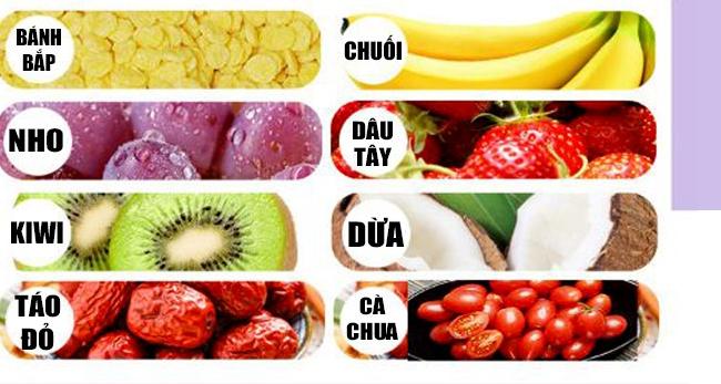 Ngũ cốc sữa chua hoa quả sấy có gì